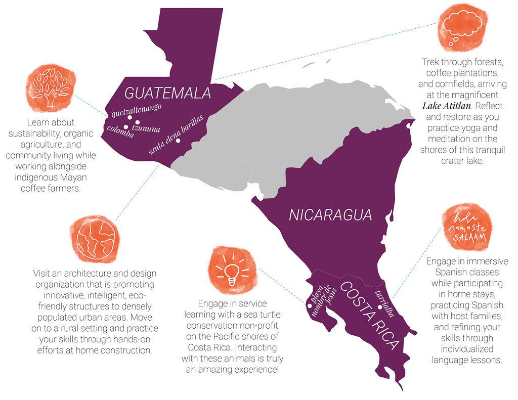 Central America Gap Year Program | Carpe m Education on
